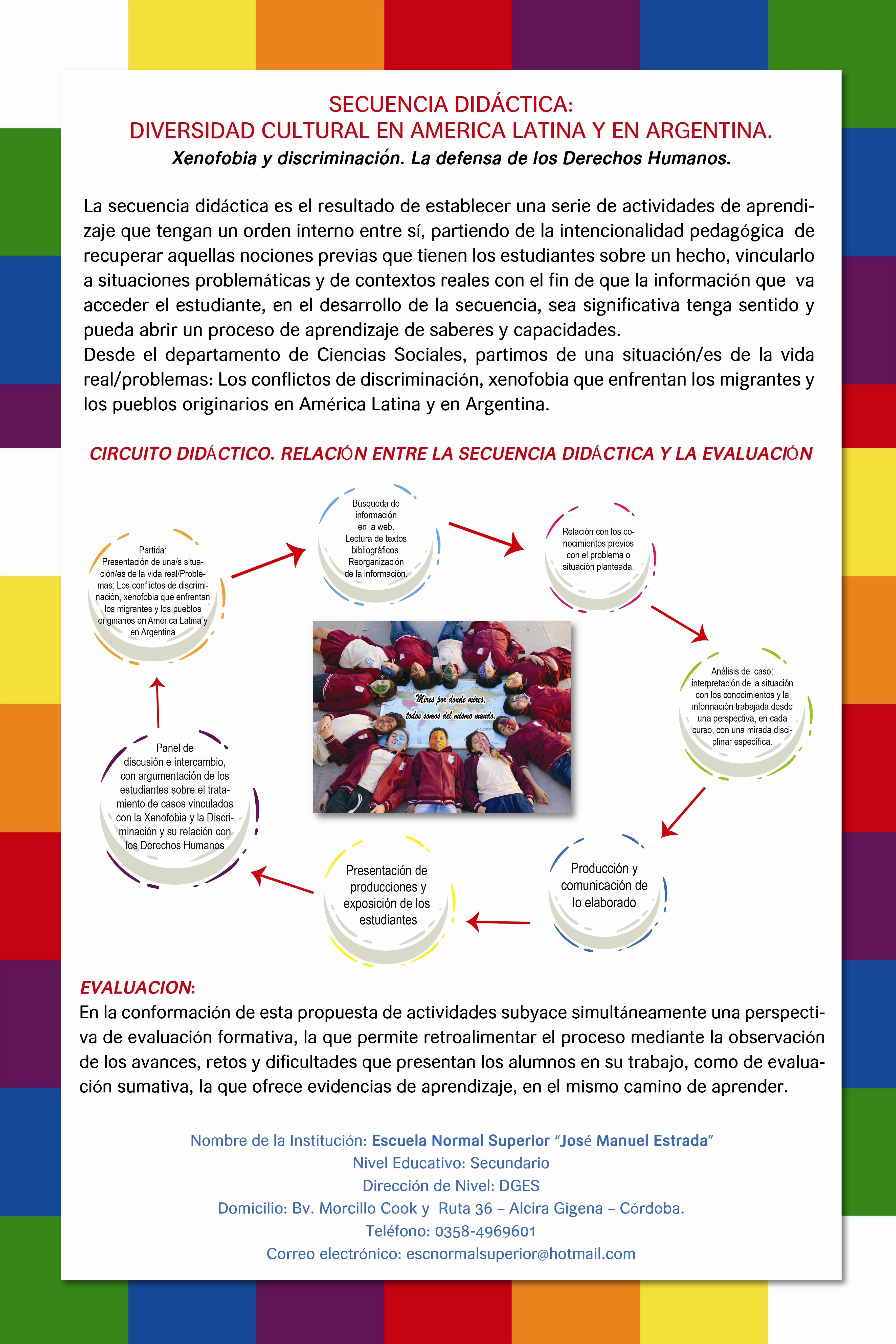 Secuencia didáctica Cs. Sociales PNNE
